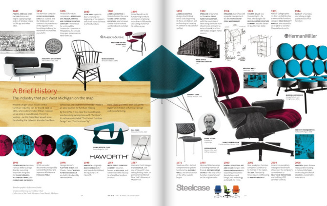 A Brief History of Furniture   instance   a design practice   studio   lisa  maione. A Brief History of Furniture   instance   a design practice