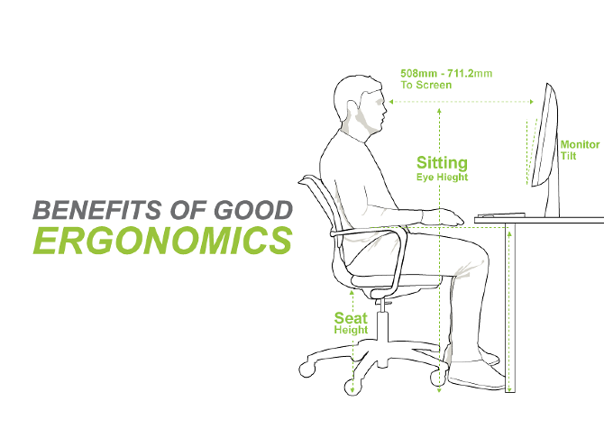 health benefits of ergonomics Obtaining efficiency with workplace ergonomics by following positive workplace ergonomic procedures, employees can become more aware of their own health and safety benefits of ergonomics the benefits of ergonomics may seem obvious.