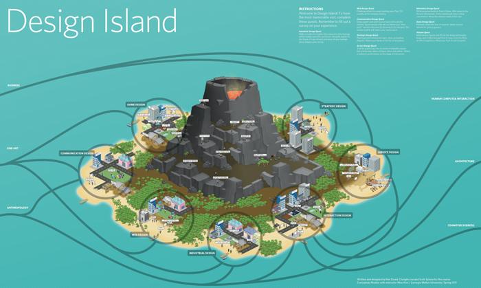 Island Design design island - chongho lee's portfolio