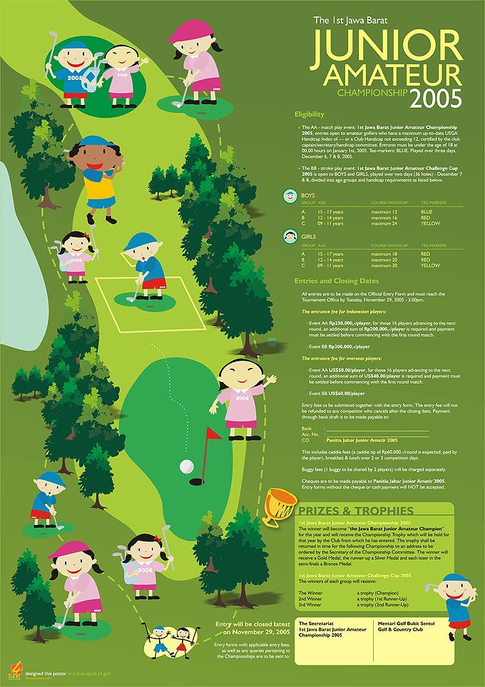 Junior Amateur Golf Championship 2005. This poster was used to promote an ...