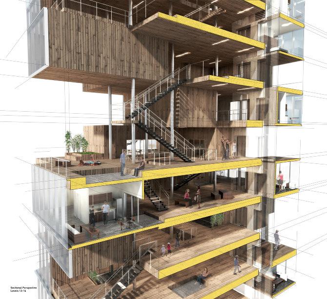 University Of Amsterdam Dorms: Amsterdam Housing