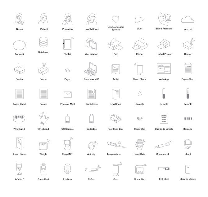 Set of service icons created for a global medical device company.
