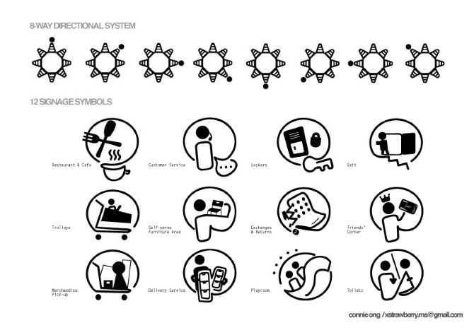 Ikea Kitchenware Symbols Gotken Collection Of Images For The