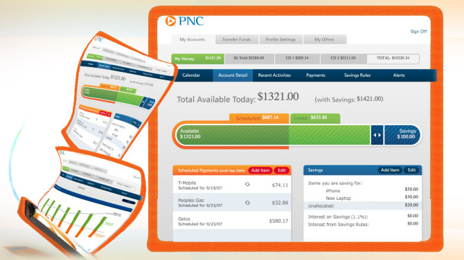 Pnc Online Banking Virtual Wallet Pictures to Pin on
