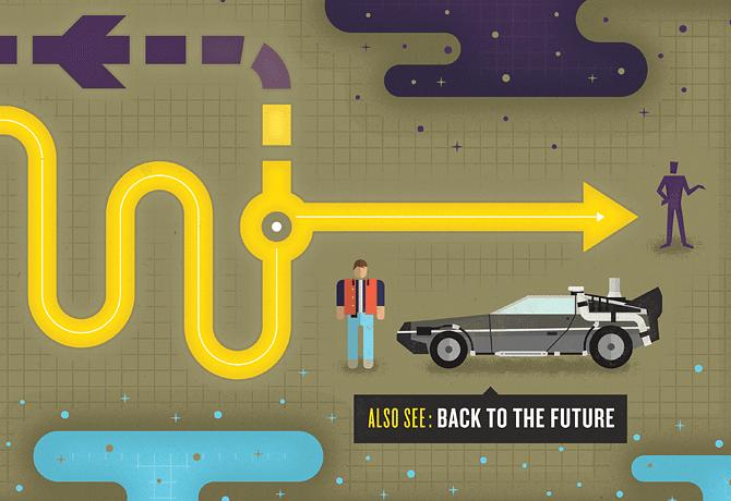 How Time Travel Works - Adam Hill \/ Velcrosuit - Graphic Design & Illustration