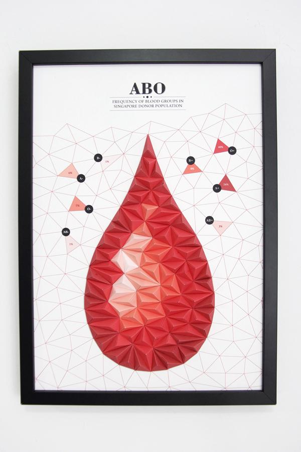 Best of 2011 Print Design Inspiration