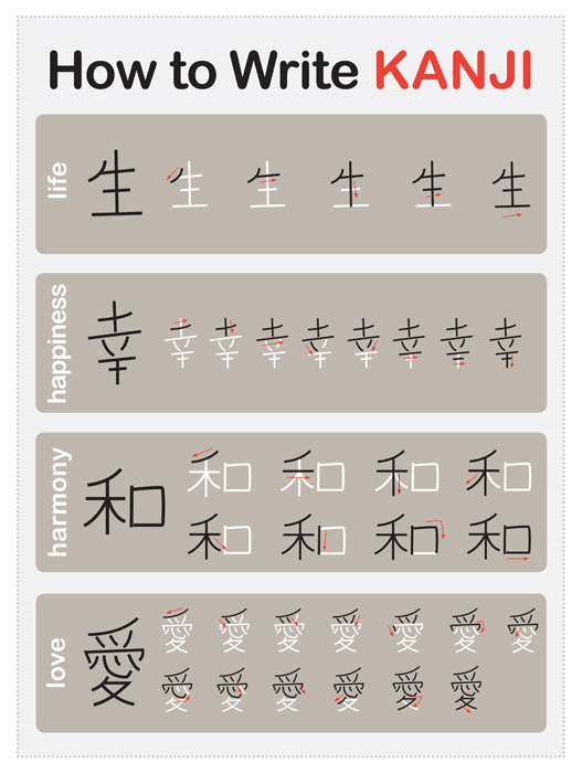 How to write friend in japanese kanji