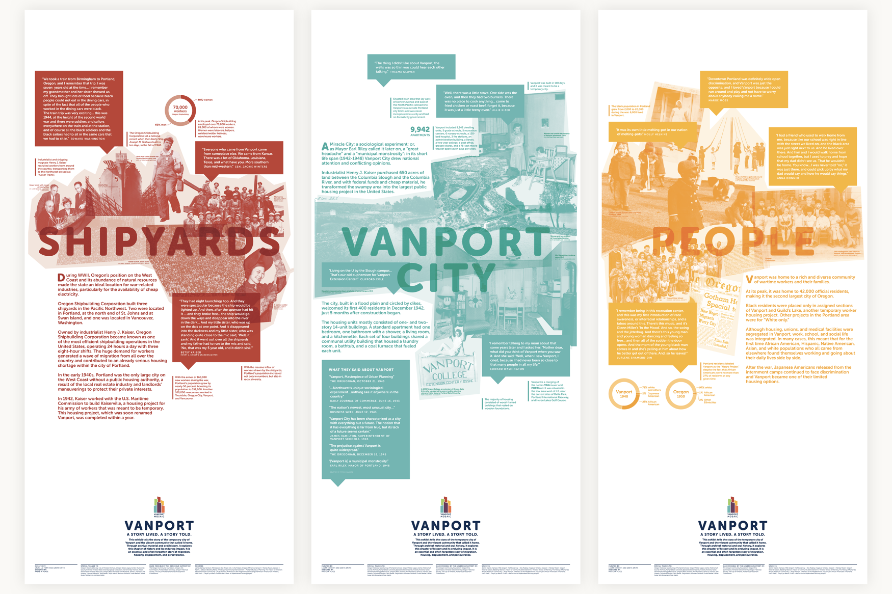 Vanport: A Story Lived  A Story Told  - Paste in Place