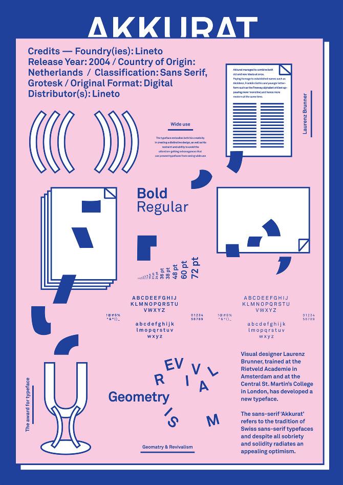 Akkurat Poster - Joeri Booms