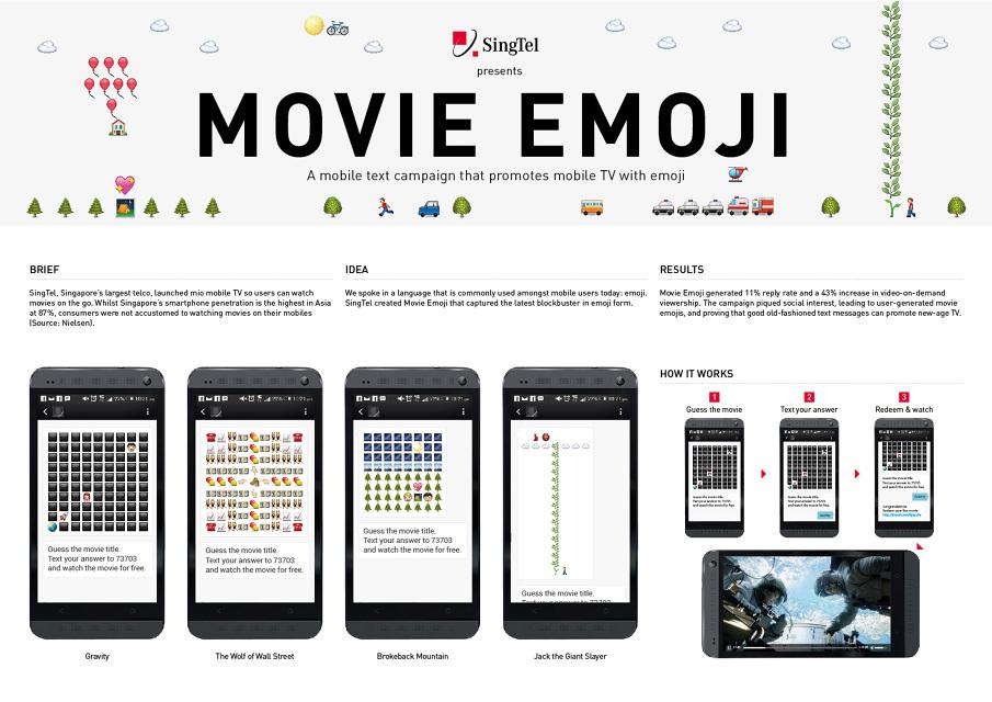 Singtel Movie Emoji - Jon Loke