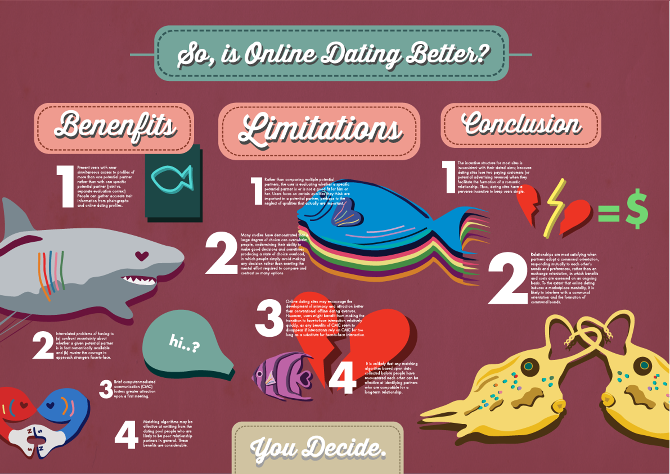 Dating online fishing