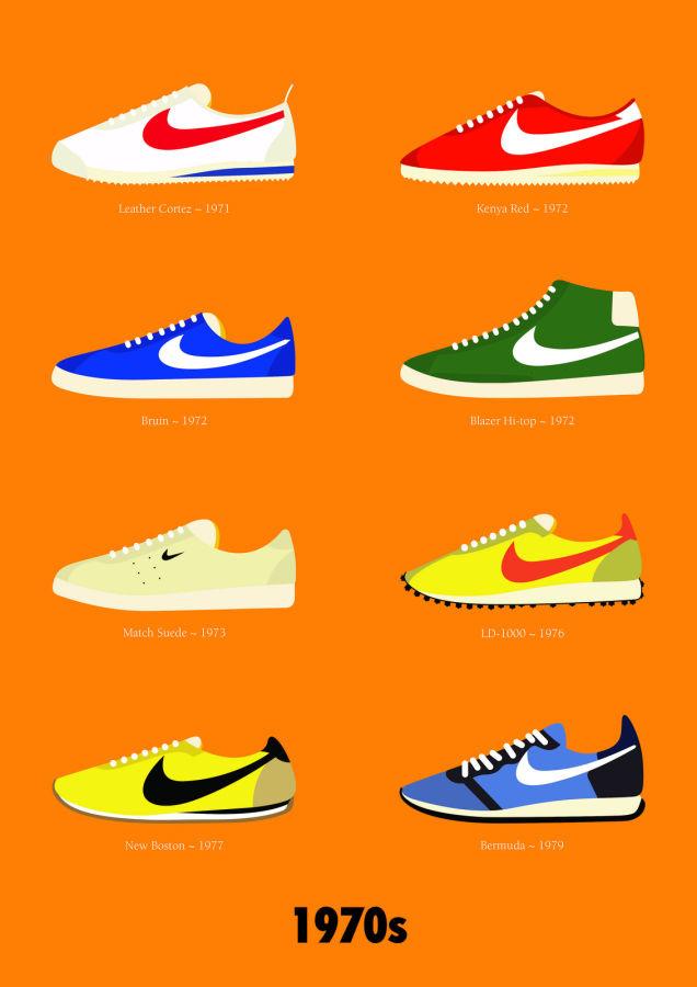 ... che mostrano graficamente le scarpe che hanno cambiato la storia  degli  anni  70 fino agli anni 2000. Sul sito di Cheetham si possono comprare i  poster ... 6459f18bed2
