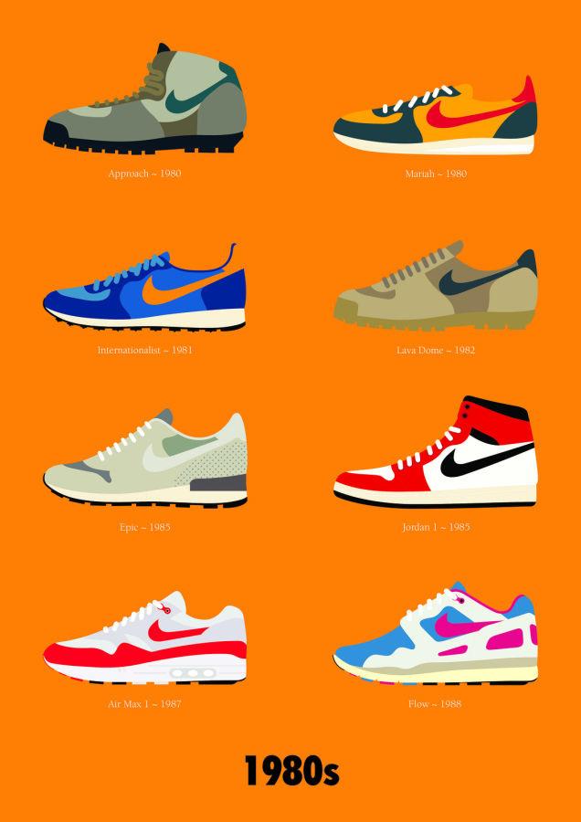 CULTURA: Come sono cambiate le Nike nel tempo Osso Magazine