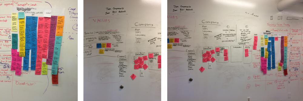 Website Redesign Process - Kelsey Trabue