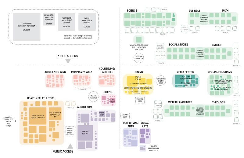 Master Planning And Design For Education Lauren Mcquistion