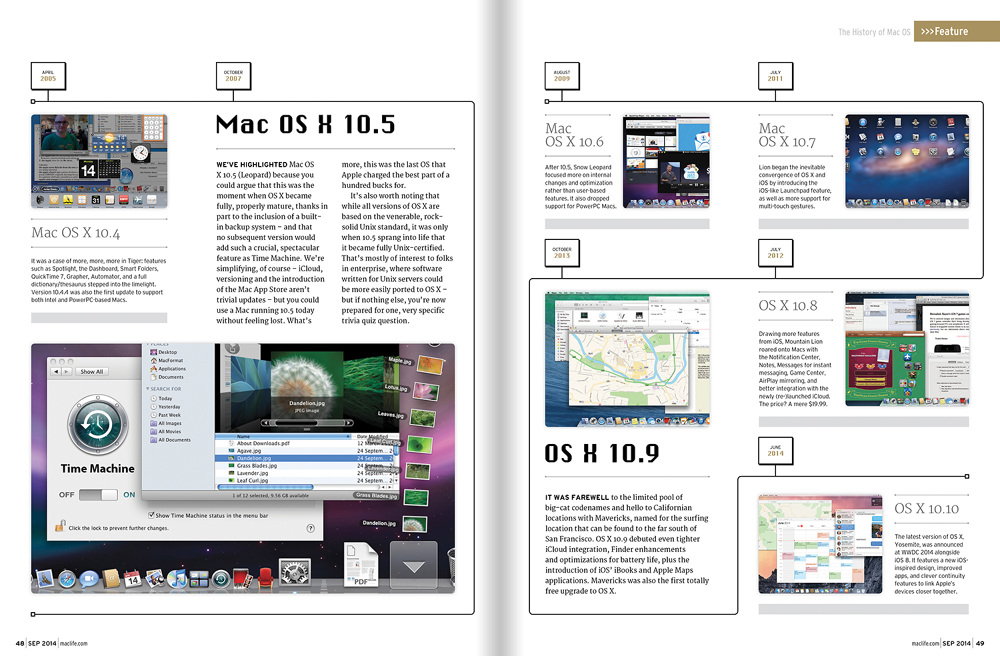 History of Mac OS - matgartside - Personal network