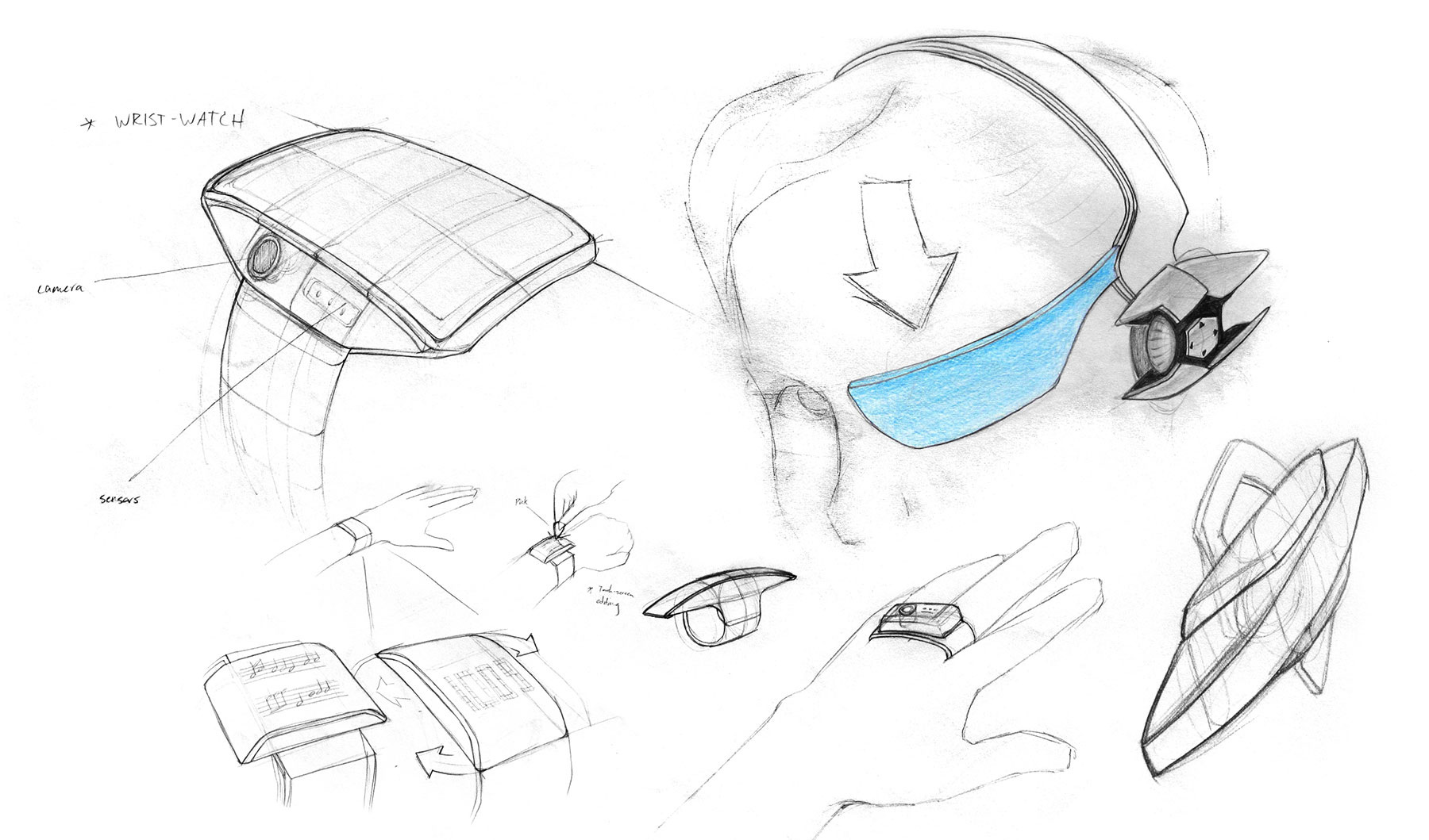 undergrad sketches wearable technology courana DJ Tech direct link