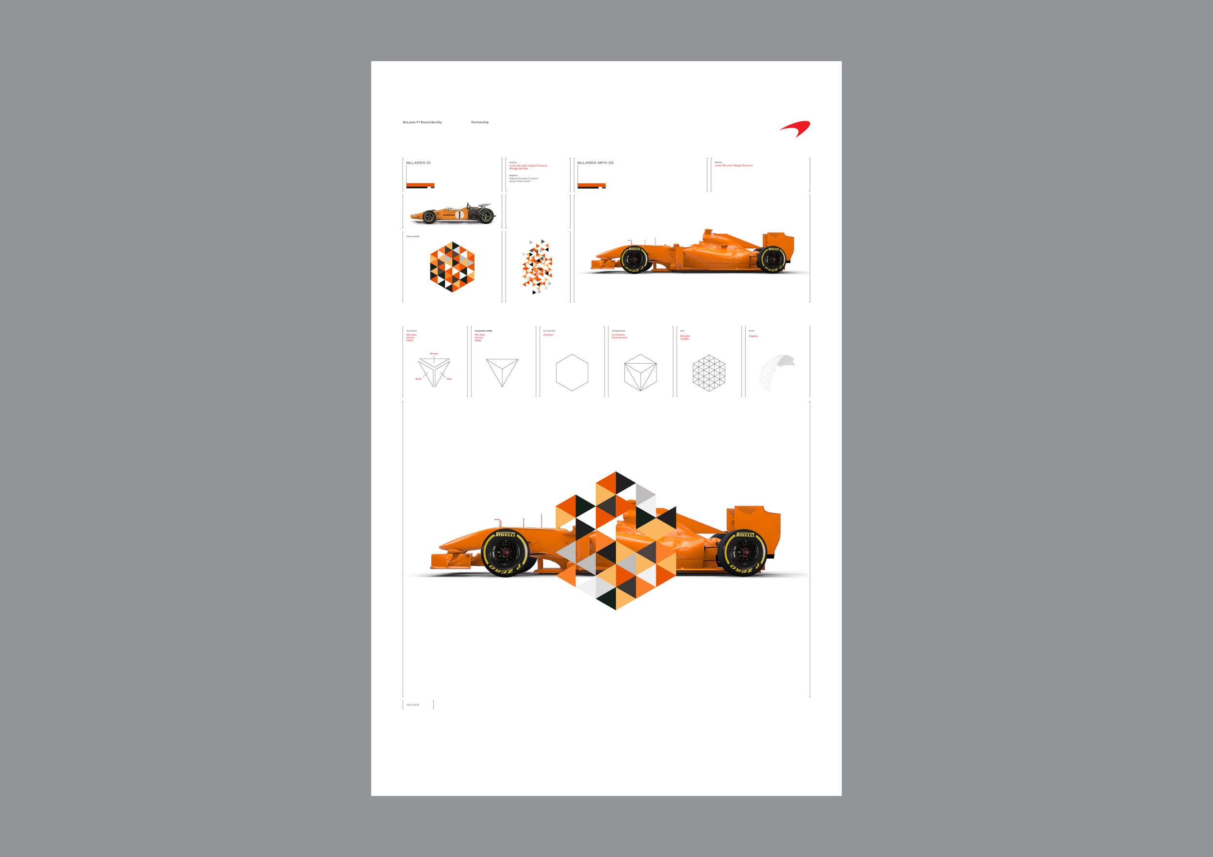 McLaren / F1 Brand Center - Julien Queyrane
