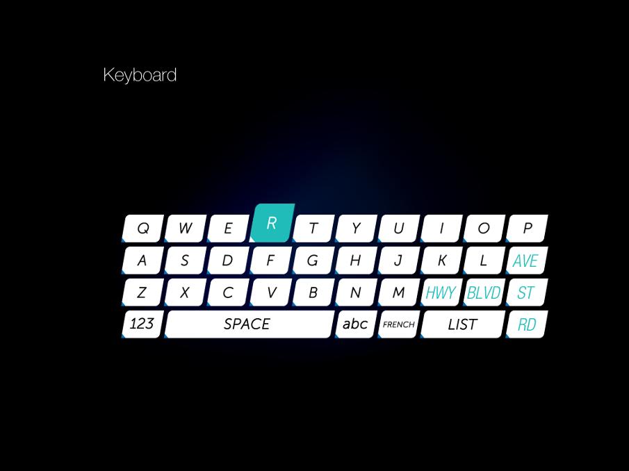 Boob Keyboard