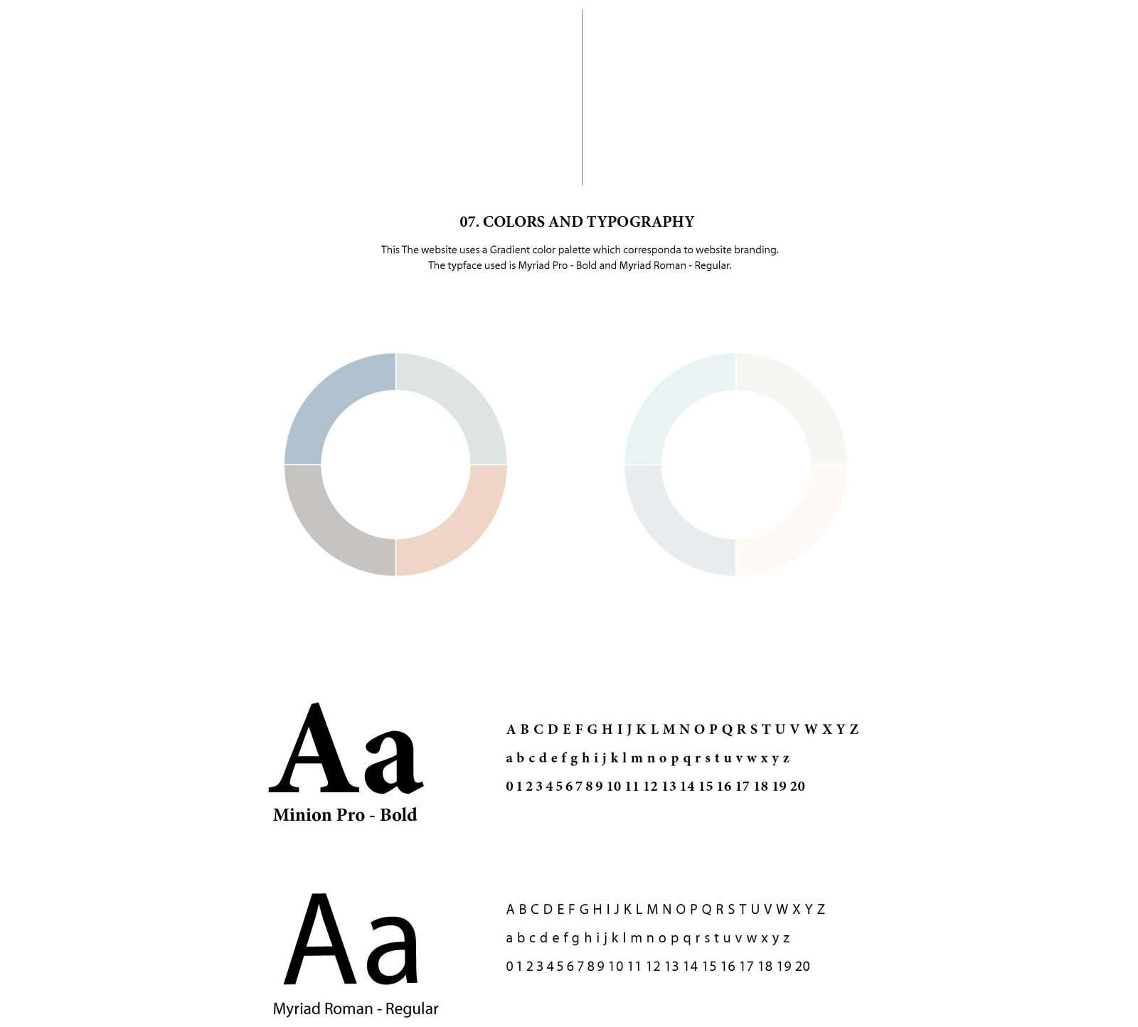 Acier Web & UI/UX Design - Veronica yu