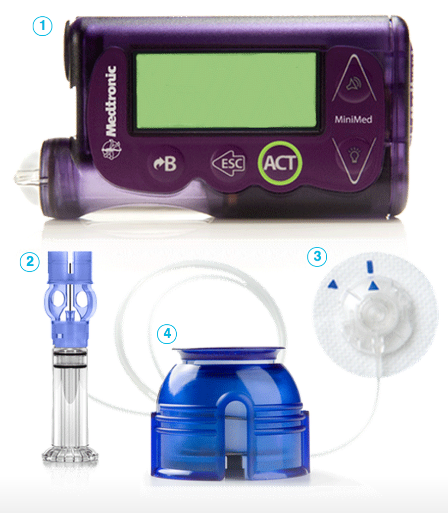 Medtronic Minimed Insulin Pump- Juvenile Diabetes - Future Health