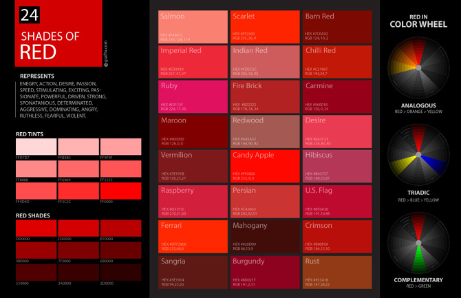 Shades Of Red Color Palette And Chart With Color Names And Codes