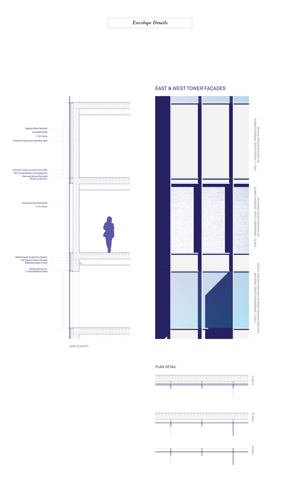 Curtain Wall To Concrete Slab Detail