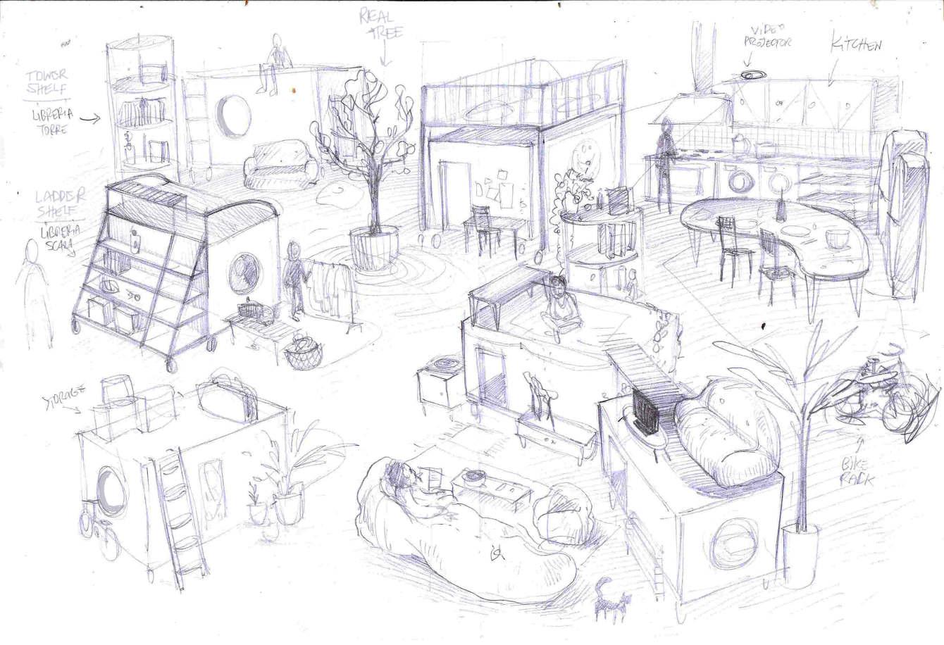Inner Outer Warehouse Interior Design Nightbynight Org