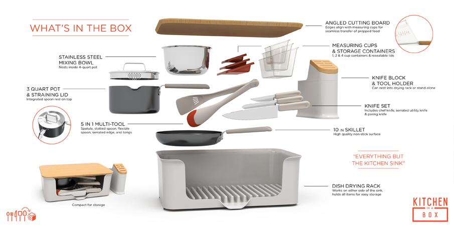 Kitchen In A Box Mkalish