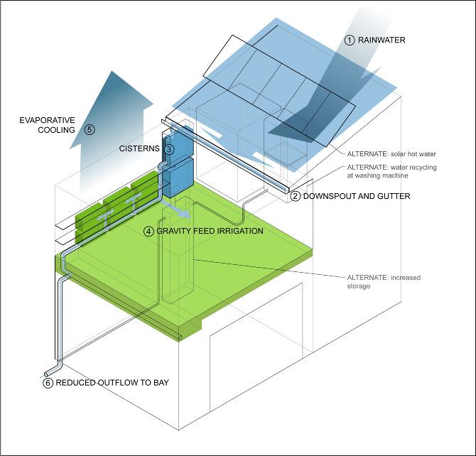 storm drain diagram storm drain project