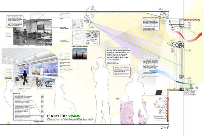 Classroom Design Of The Future : Classroom of the future w z s working group on