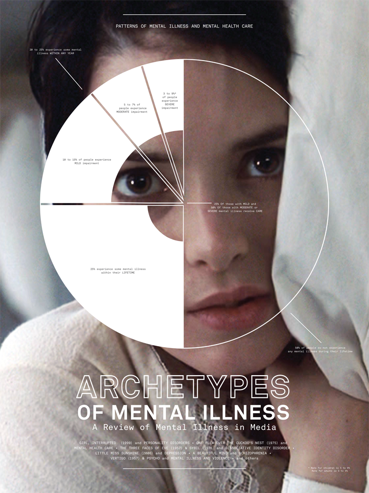 mental illness in cinema essay