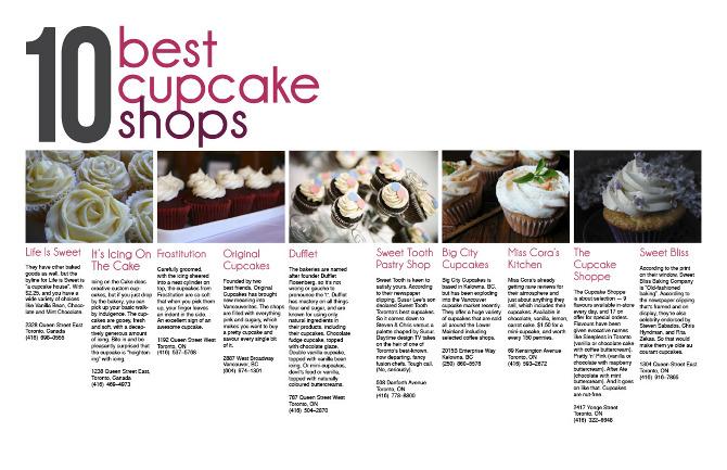 cora\'s cupcakes