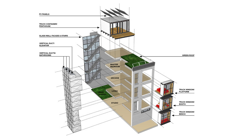 Weiner townhouse lot ek architecture design for Stacked townhouse floor plans