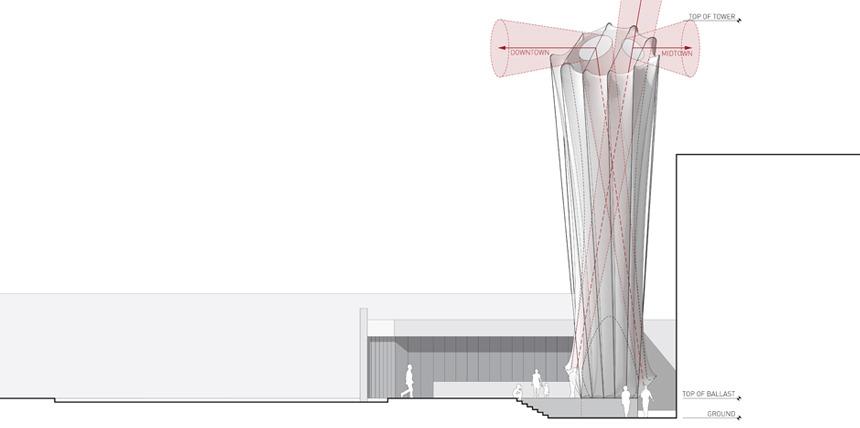 Periscope Tower Fabrications Robotics Network