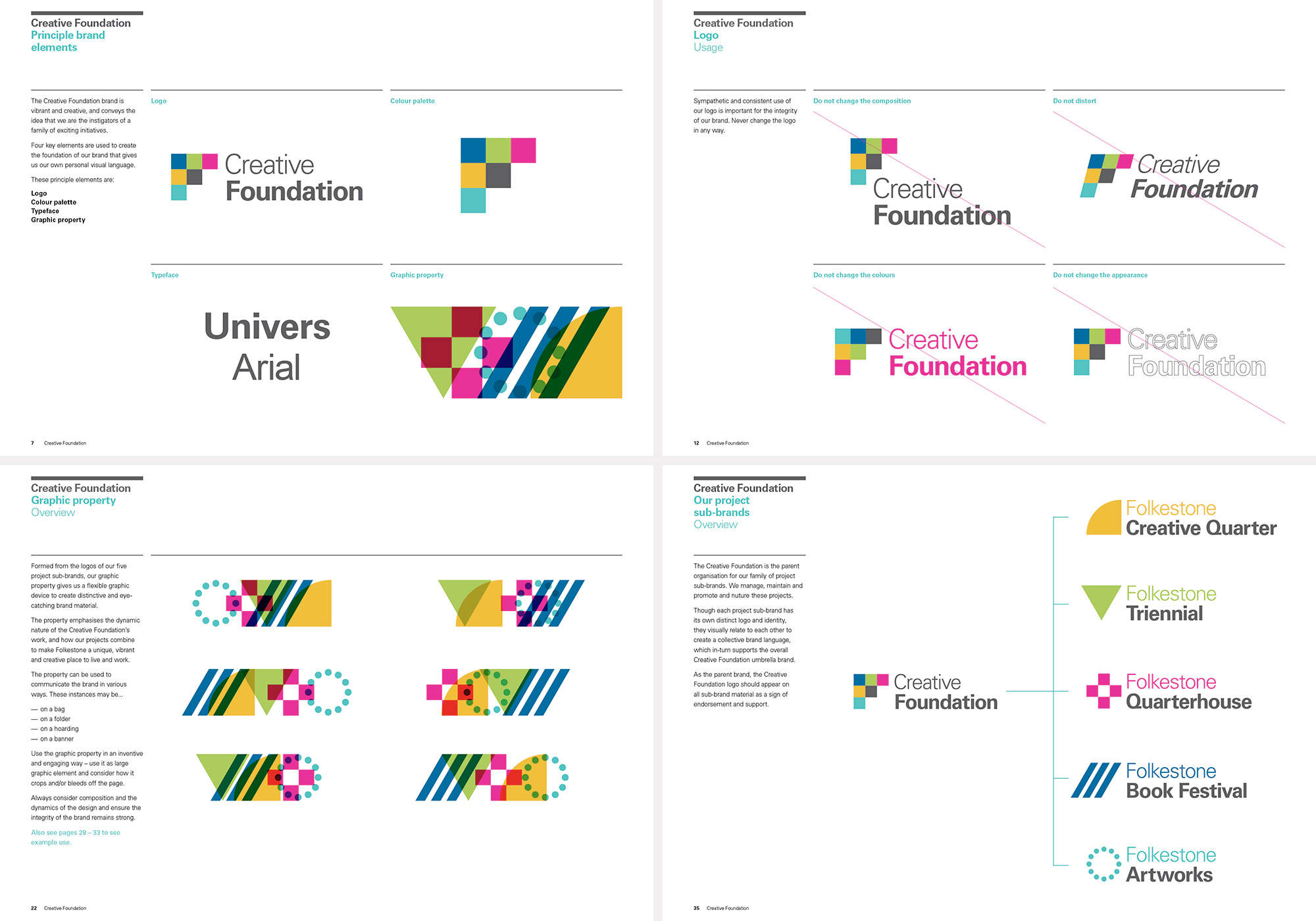 Creative Foundation - Unlimited / Design and Art Direction