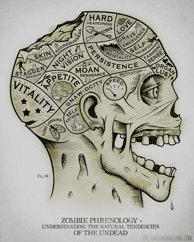 Zombie phrenology the 1948 time machine for Zombie tattoo machine