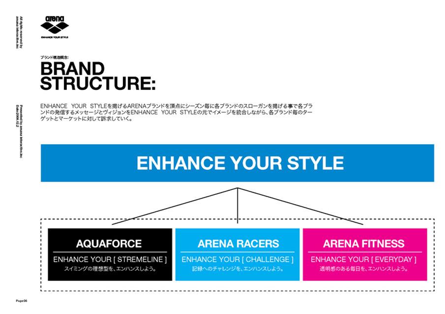 planning presentation examples yukitazaki