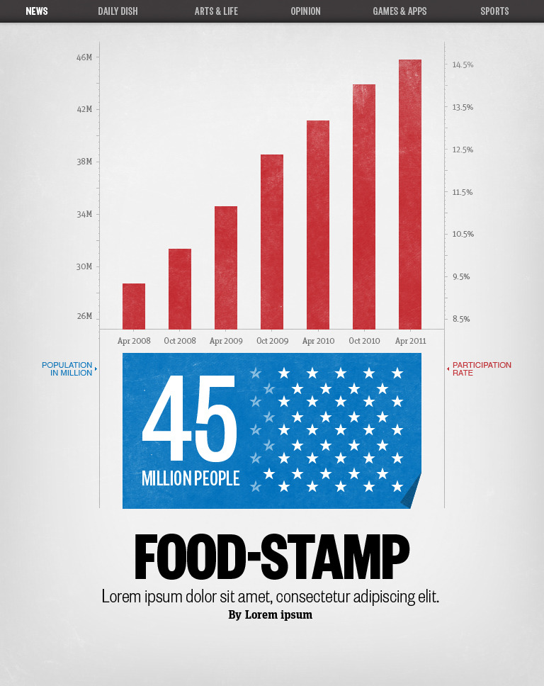 food stamps waste of taxpayers money essay Do not waste time essays about the trump administration has proposed a radical overhaul to the food stamp program that would saving taxpayers money.