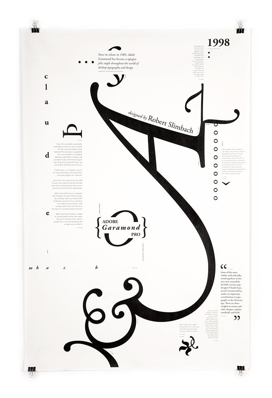 Type Specimen Poster - Hana O'Regan