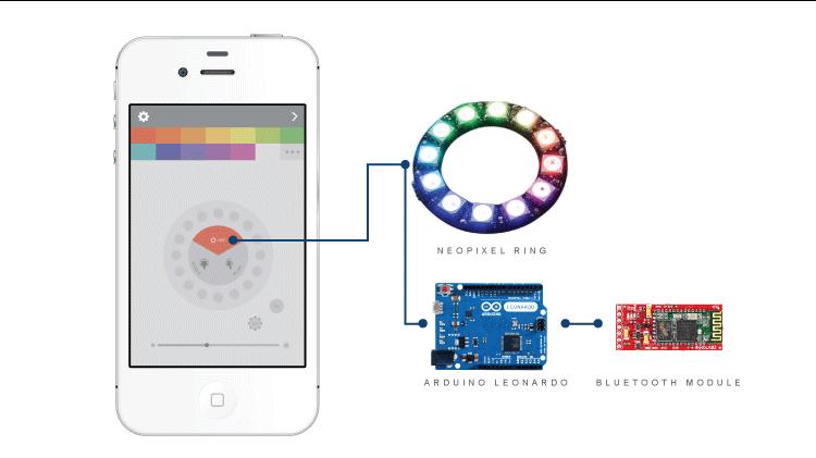 Neopixel Controller App - Vaibhav Solanki