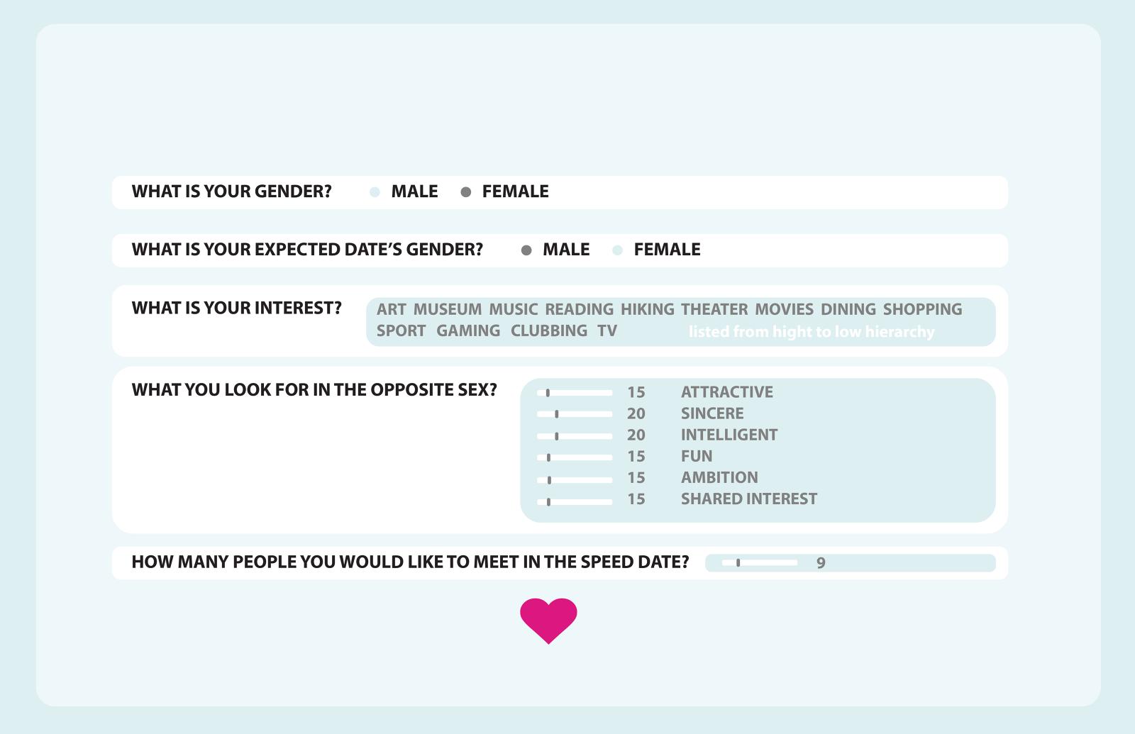 BBC Panorama dating sites