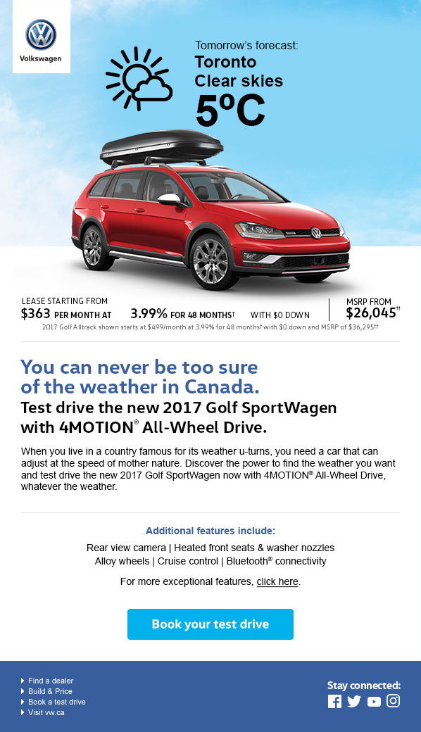 VW Golf SportWagen Bad Weather Test Drive - Noella Choi