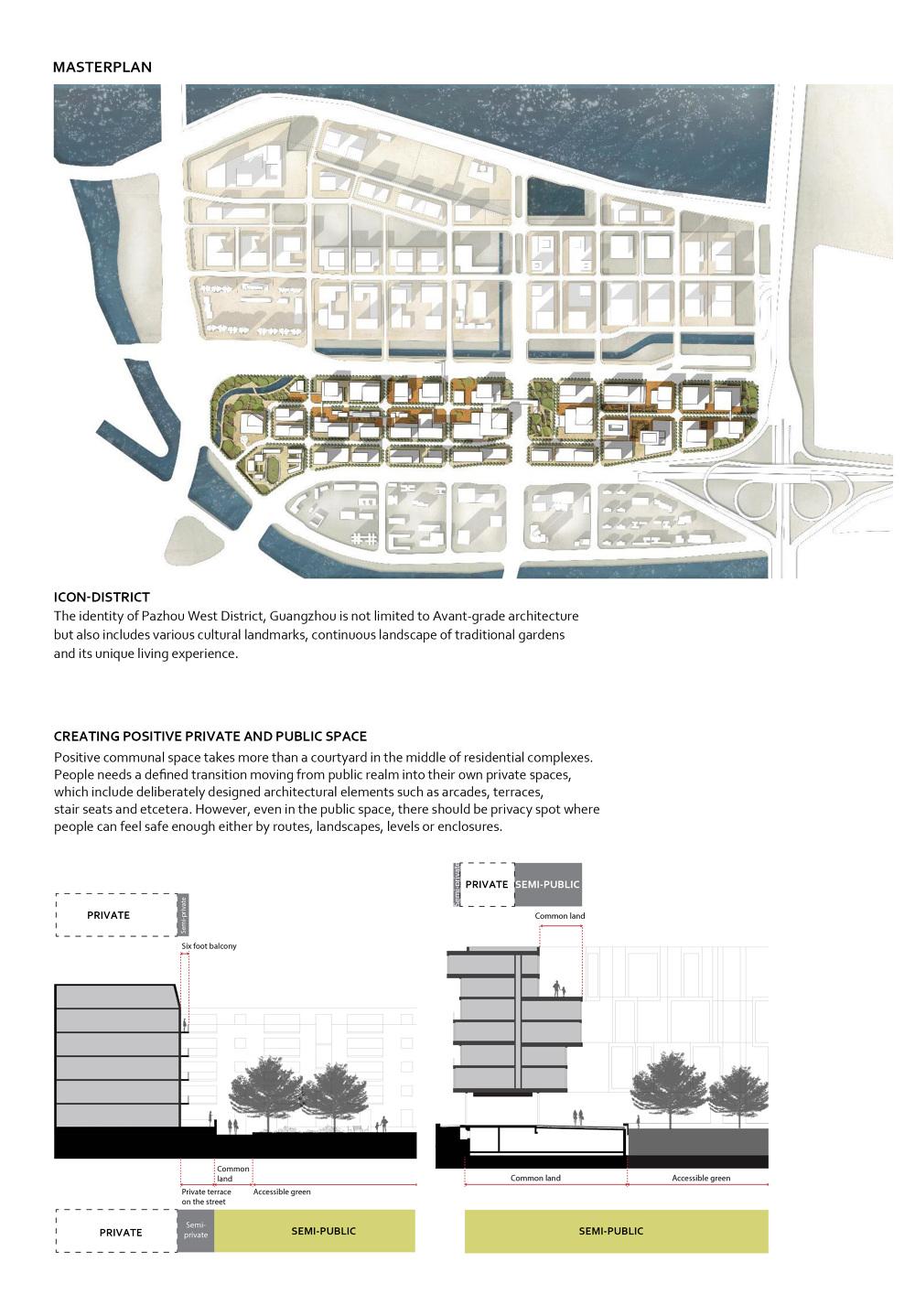 Pazhou West City - Design - INTER-LAB