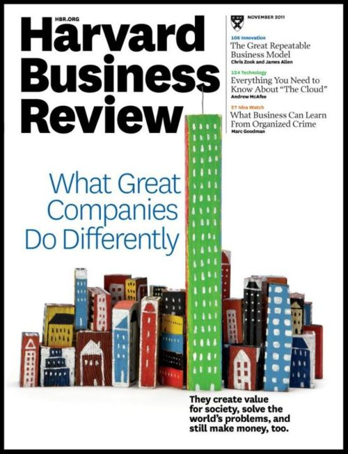 haravard business review