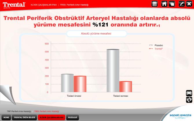 cipro 500 mg 14 tablet fiyatı