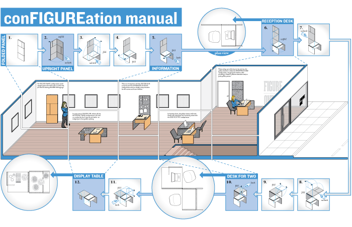 conFIGUREation manual