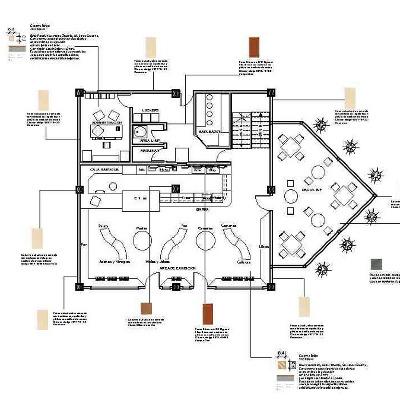 Alexorlich for Diseno grafico interiores