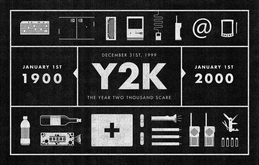 a history of the y2k problem Will y2k problems cause a worldwide recession  and house have  experienced major y2k data-processing and record-keeping snafus.