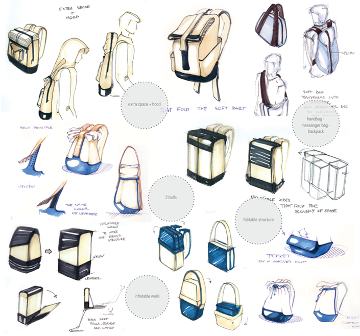Aair backpack diploma project product design portfolio for Products to design